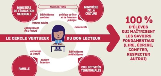 plan lecture ministere culture education nationale